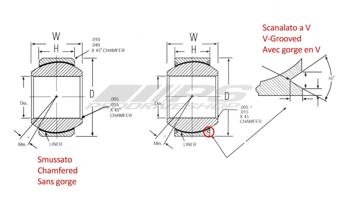 Snodo sferico smussato (Ø foro 25,400 mm - Ø esterno 44,450 mm)