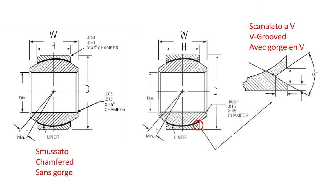 Snodo sferico smussato (Ø foro 22,225 mm - Ø esterno 41,275 mm)