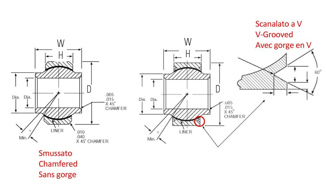 Snodo sferico smussato (Ø foro 22,225 mm - Ø esterno 44,450 mm)